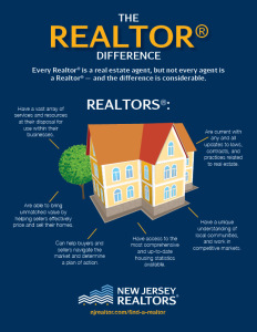 Realtor Difference